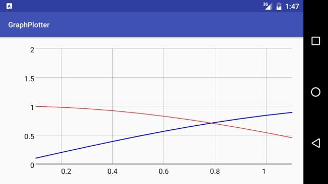 graph-plotter